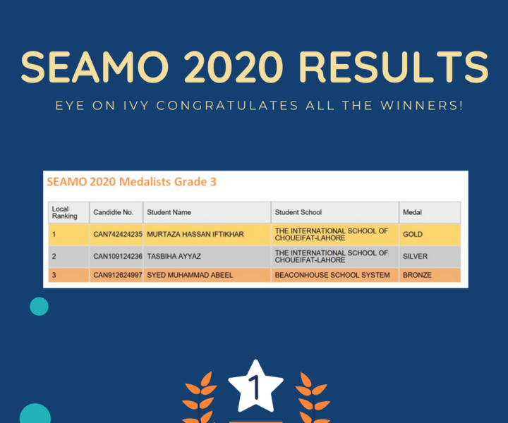 ANNOUNCING THE SOUTHEAST ASIAN MATHEMATICAL OLYMPIAD 2020 NATIONAL RESULTS FOR PAKISTAN